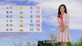 [날씨] 주말 미세먼지 비상…기온 더 올라 따뜻