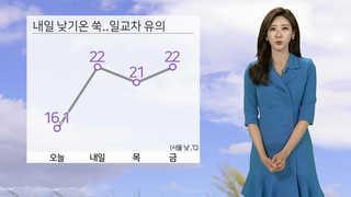 [날씨] 내일 맑고 공기 깨끗…낮기온 서울 22도 '따뜻'