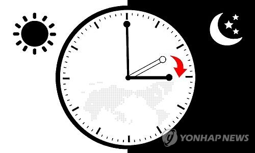 유럽, 26일부터 서머타임…유럽대륙, 한국과 7시간차로 조정