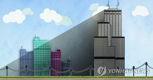 """""""대기업집단 과도한 자본 점유…전체 생산성 증가 '발목'"""""""
