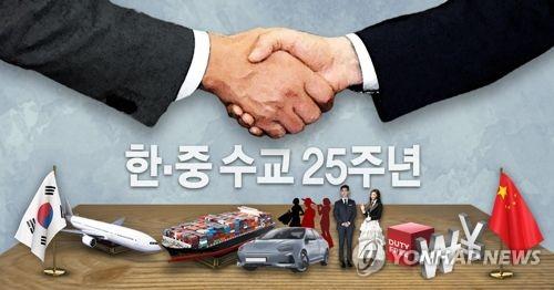 """中외교부, 한중수교 25주년에 """"초심 잃지말자"""" 강조(종합)"""