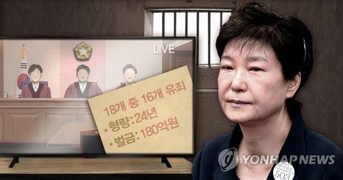 """[SNS돋보기] 박근혜 1심서 징역 24년…""""다시 일어나선 안 될 일"""""""