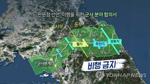 Corea del Sur impulsará la expansión de la zona de exclusión aérea hasta la LLN y el estuario del Hangang