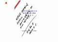 Document authorizing long-range rocket launch