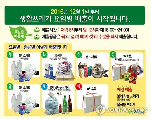 제주시, 음식물쓰레기 24시간 배출 허용…불만 개선