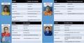 Los sospechosos del asesinato de Kim Jong-nam