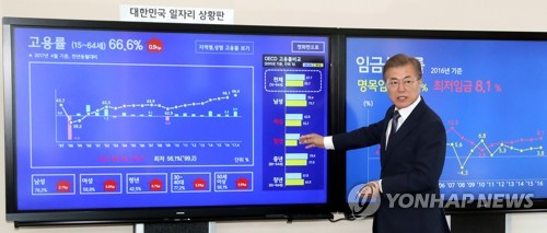 [소득분포 공개] 소득 증가 이바지할 문재인 정부 공약은