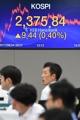 総合株価 ようやく安定