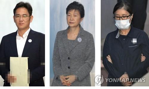 美국무부 인권보고서, 韓부패사례로 박근혜·이재용 사건 소개