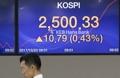 코스피 새 역사 썼다…2,500선 돌파 뒤 2,490.05 마감(종합2보..