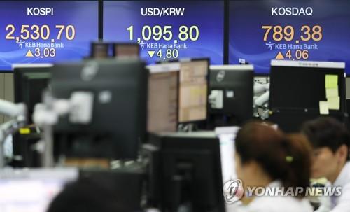 원/달러 환율 한 달간 41원 폭락…당국 손묶여 수출 타격우려(종합)