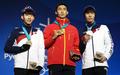 Médaillés du 500m de short-track