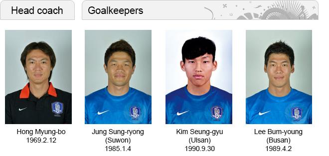 Hong Myung-bo,Jung Sung-ryong,Kim Seung-gyu,Lee Bum-young