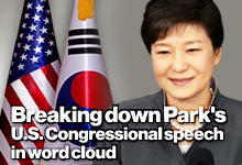 Breaking down President  Park Geun-hye's U.S. Congressional speech in word cloud
