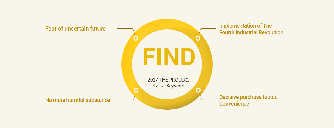 2017 THE PROUD의 4가지 Keyword