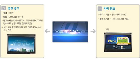 오늘의 주요뉴스 : 영상광고/자막광고