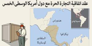 عقد اتفاقية التجارة الحرة مع دول أمريكا الوسطى الخمس