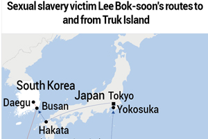 Sexual slavery victim Lee Bok-soon's routes to and from Truk Island