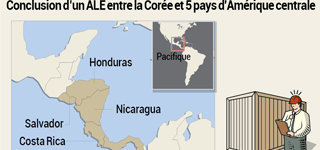 Conclusion d'un ALE entre la Corée et 5 pays d'Amérique centrale