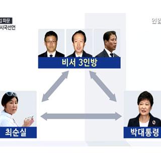 박 대통령과 18년 인연…'靑문고리' 3인방 거취는