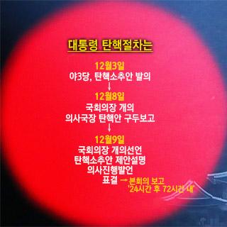 [포토무비] 朴대통령 탄핵표결 절차