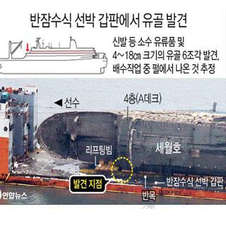 세월호 미수습자 추정 유골, 반잠수선 갑판서 발견