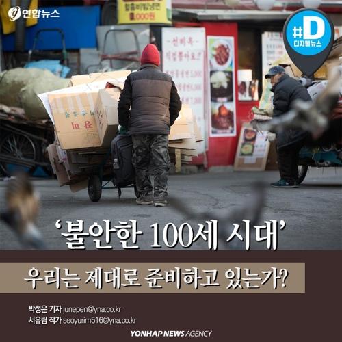 [카드뉴스] '불안한 100세 시대'