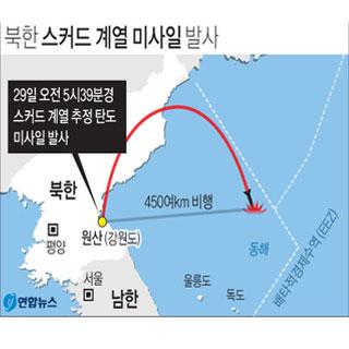 북한 스커드 계열 미사일 발사