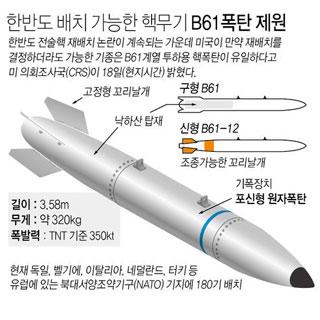 한반도 배치 가능한 핵무기 B61폭탄 제원