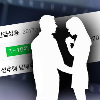 [포토무비] '성추행 남배우' 논란으로 돌아보는 영화계 성폭력