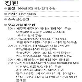 정현 한국 선수 최초 메이저 8강 진출