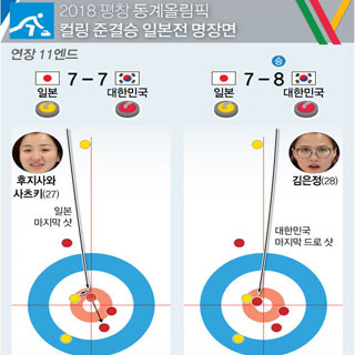 2018 평창 동계올림픽 컬링 준결승 일본전 명장면