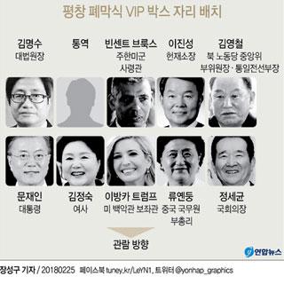 남북미중, 평창 폐회식서도 'VIP박스' 한자리에