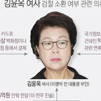 김윤옥 여사 검찰 소환 여부 관련 의혹들