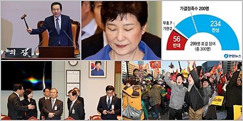 결국 탄핵된 朴대통령…비상한 각오로 경제·안보위기 돌파해야