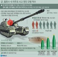 군, 철원 K-9 자주포 사고 원인 규명 착수
