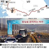 북한 예술단 21일 이동 경로·일정