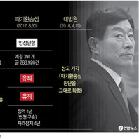 '국정원 댓글' 원세훈 징역4년 확정