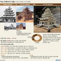 콘크리트 걷어낸 익산 미륵사지 석탑, 20년 대역사 마무리