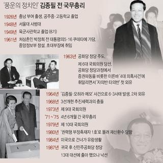 '풍운의 정치인' 김종필 전 총리 별세