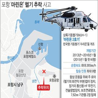 포항서 '마린온' 헬기 추락…5명 사망·1명 부상