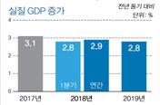 """김동연 """"경제 더 나빠질수도…내년 재정지출증가 7% 이상"""""""