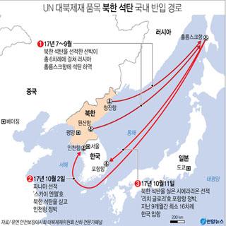 北석탄 국내반입 선박 최근 韓입항