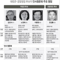 대법관·경찰청장 후보자 인사청문회 주요 쟁점