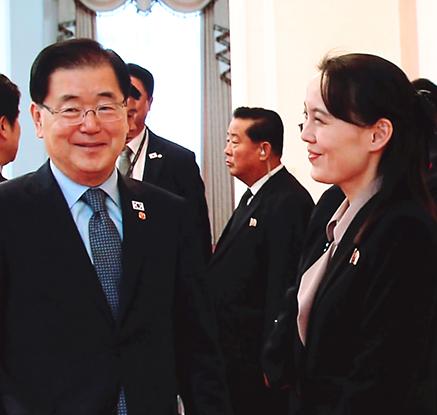 정의용-김여정 대화