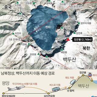 남북정상, 백두산 장군봉까지 이동 예상 경로
