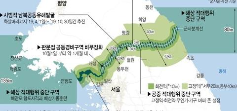 서해 적대행위중단구역 해안선 기준으론 北270㎞·南100㎞