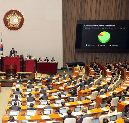 국회 통과하는 지역특화발전특구법