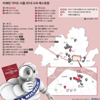 미쉐린 가이드 서울 2019 스타 레스토랑