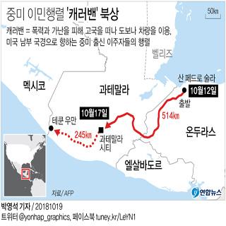 중미 이민행렬 '캐러밴' 북상